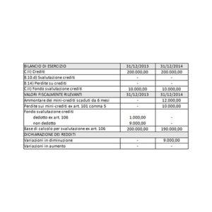 copia-atti-di-bilancio